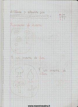 Quaderni Di Matematica Classe Seconda Maestrasabry